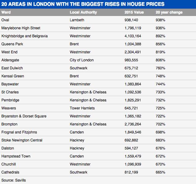 uk-prices-1