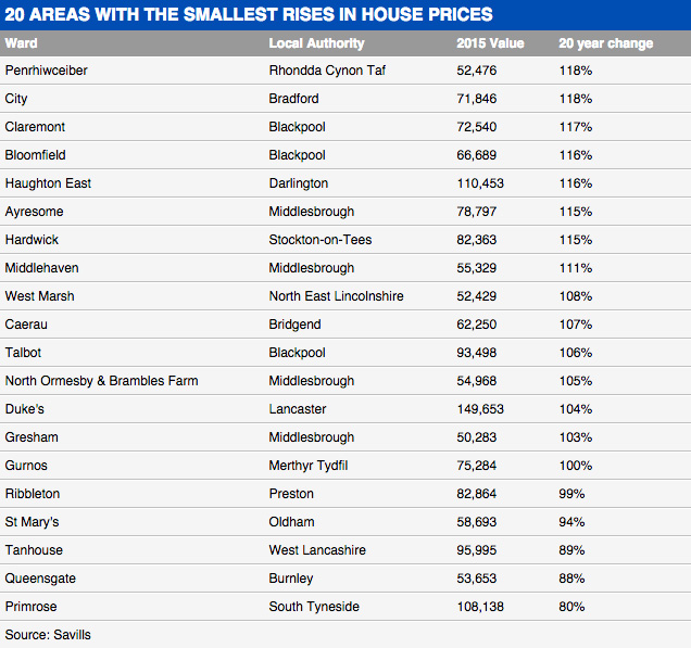 uk-prices-3